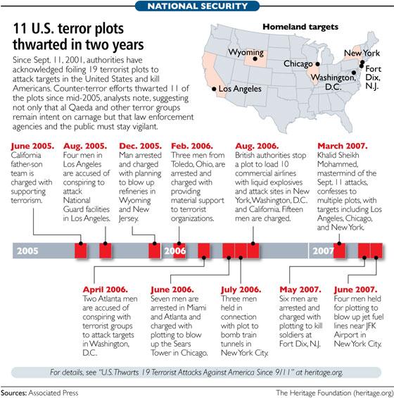 terrorplots.jpg