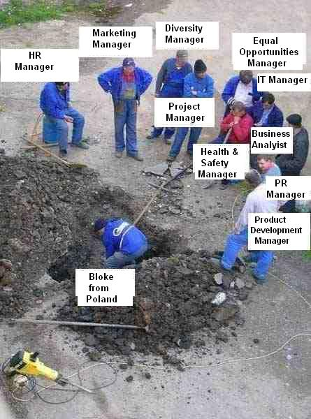 uk-workforce-statistics-2008.jpg