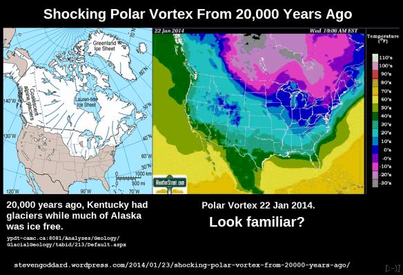 Polar_Vortex_20000