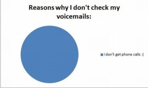 check_voicmails
